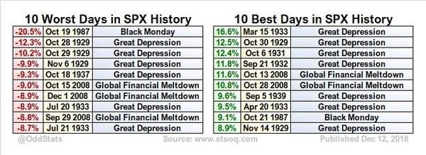 Stats_chart_18Dec18