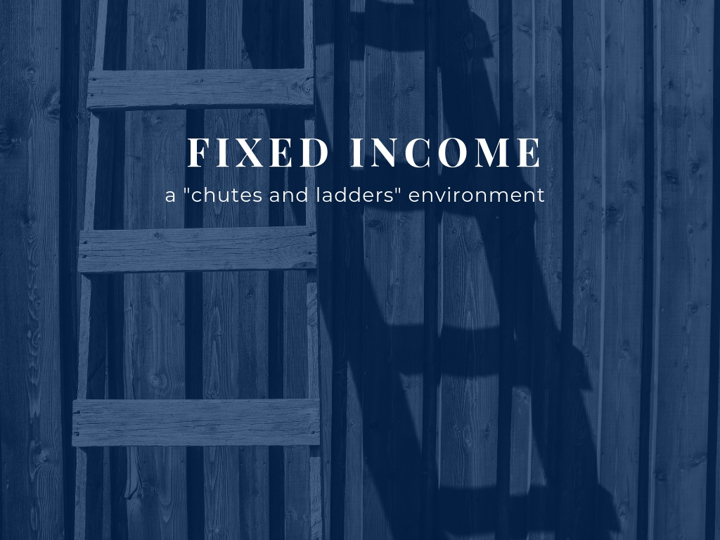 Fixed Income - a Chutes and Ladders Environment